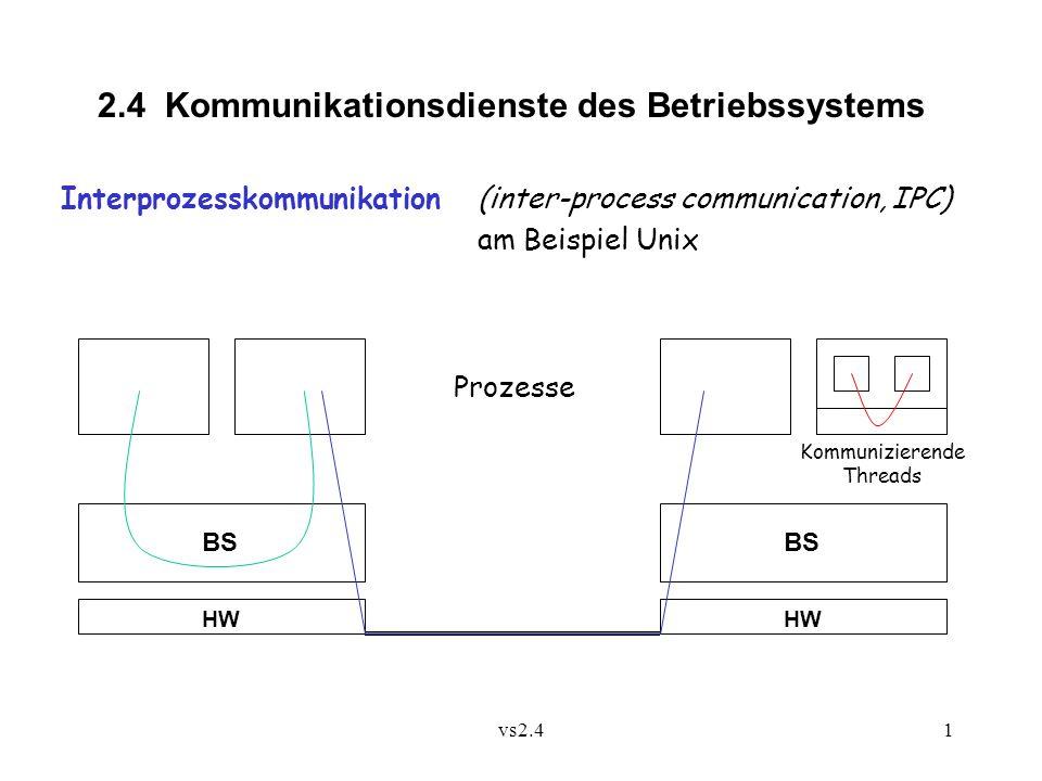 2.4 Kommunikationsdienste des Betriebssystems