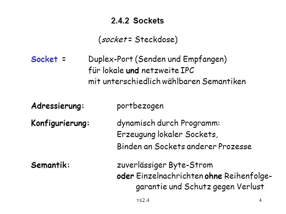 Socket = Duplex-Port (Senden und Empfangen)