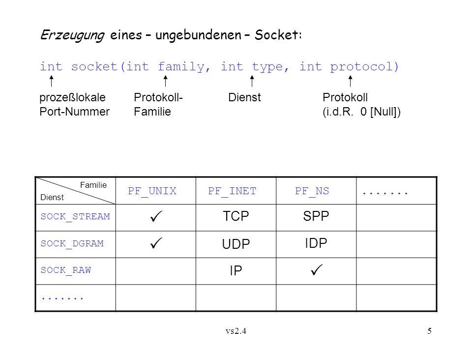  Erzeugung eines – ungebundenen – Socket: