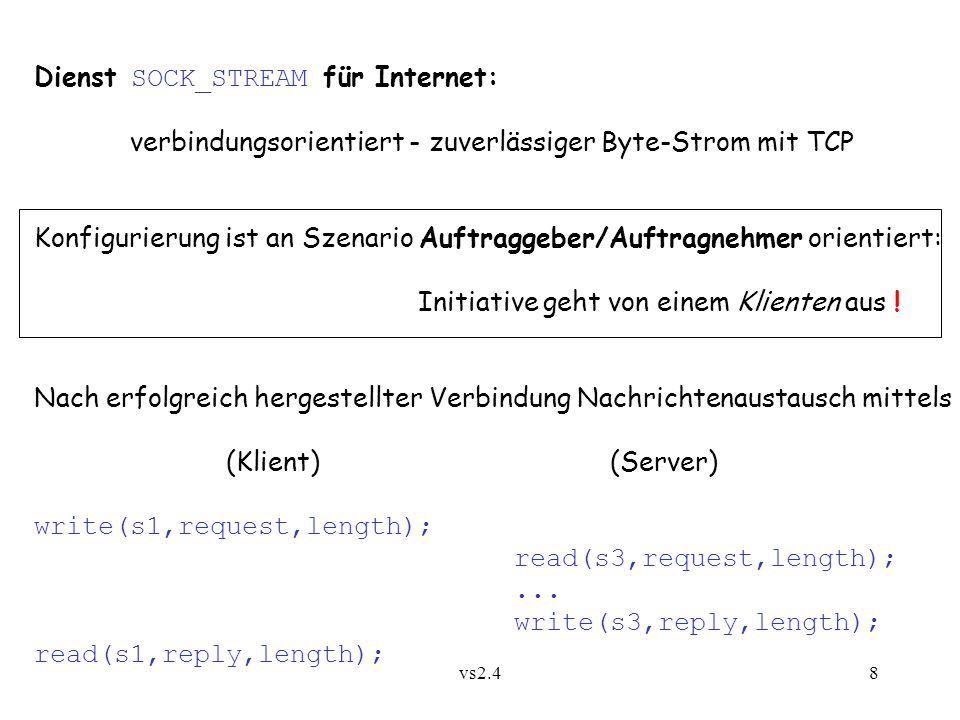 Dienst SOCK_STREAM für Internet: