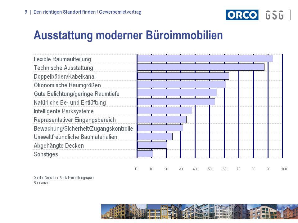 Ausstattung moderner Büroimmobilien