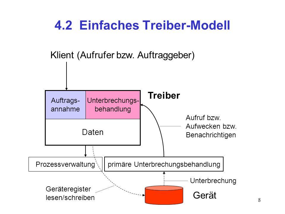 4.2 Einfaches Treiber-Modell