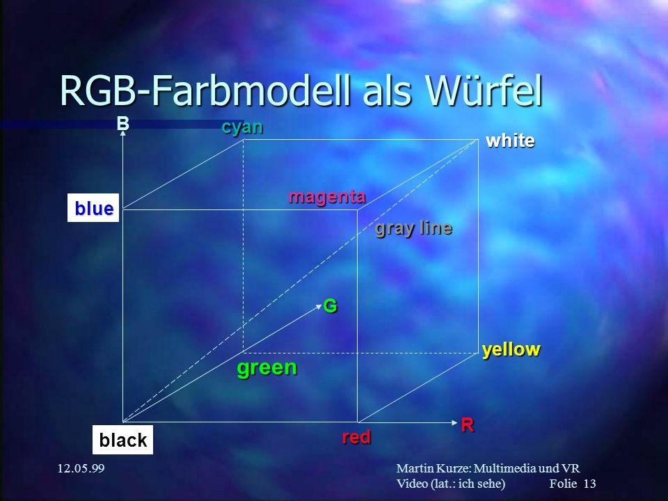 RGB-Farbmodell als Würfel