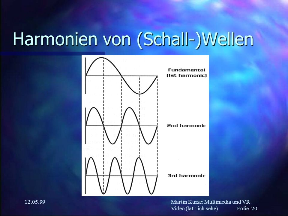 Harmonien von (Schall-)Wellen