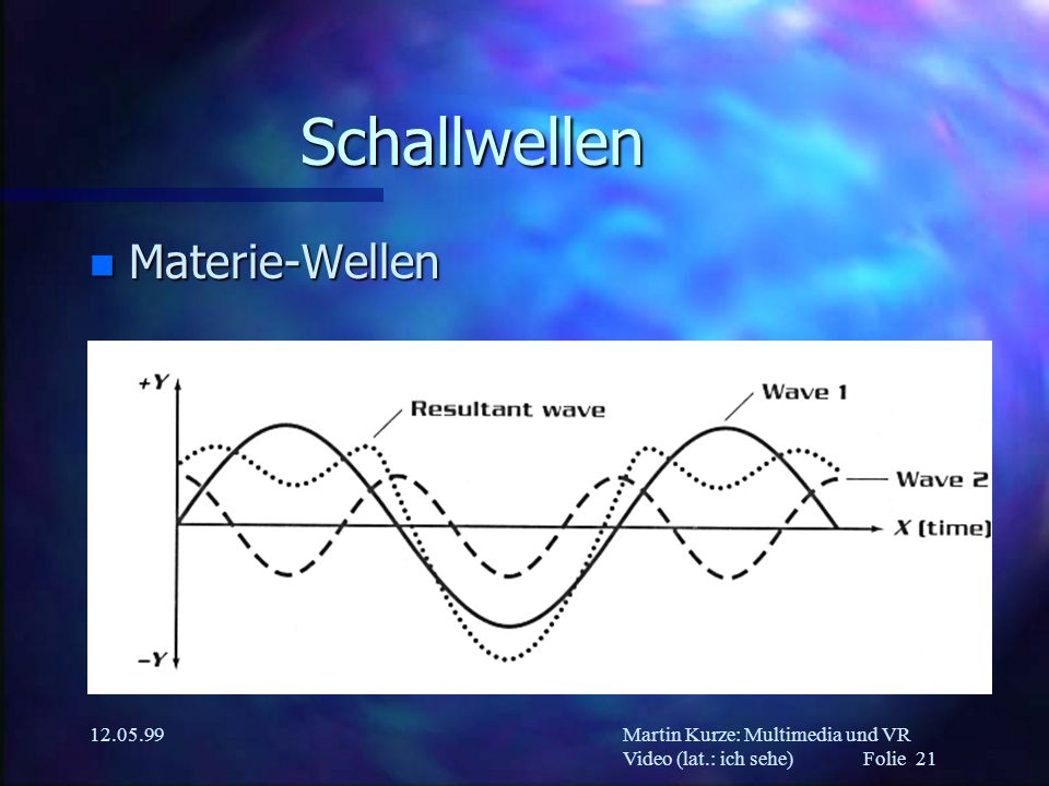 Schallwellen Materie-Wellen 12.05.99