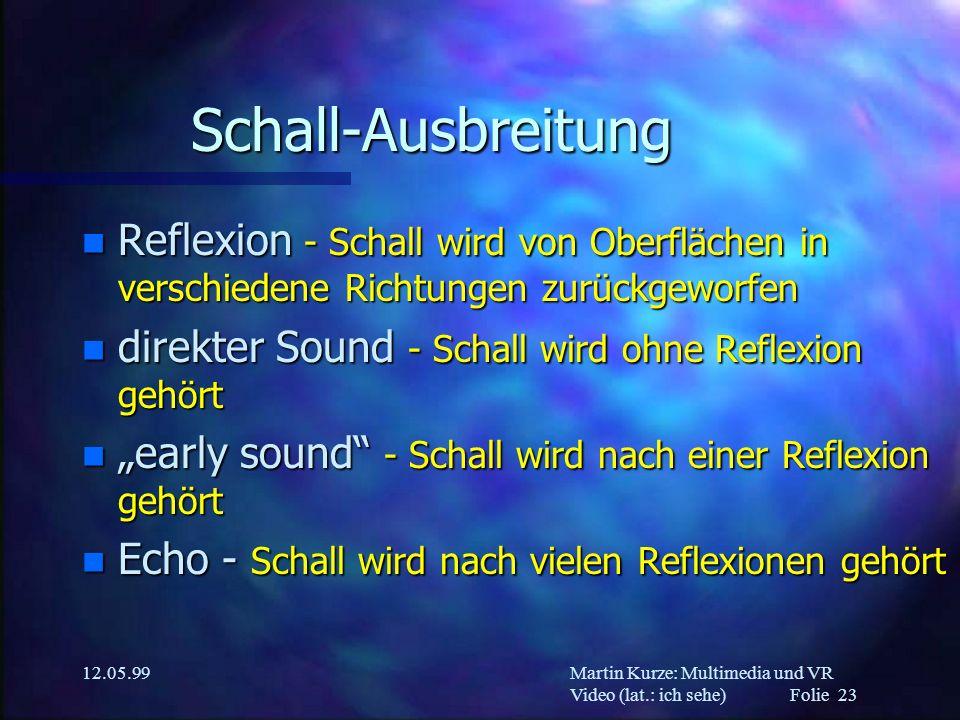 Schall-Ausbreitung Reflexion - Schall wird von Oberflächen in verschiedene Richtungen zurückgeworfen.