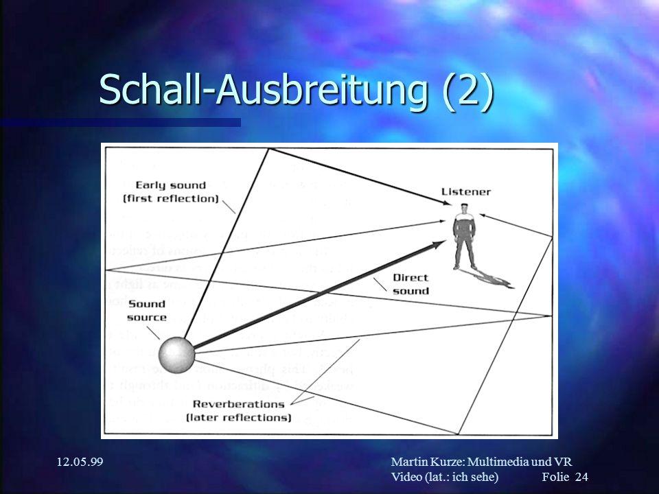 Schall-Ausbreitung (2)