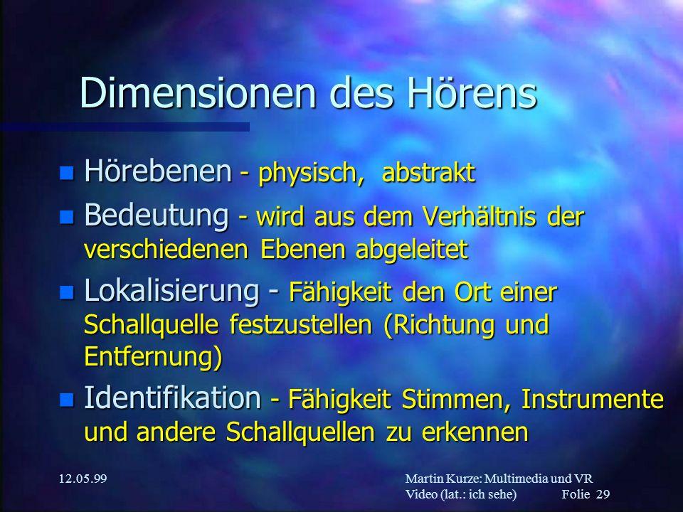 Dimensionen des Hörens