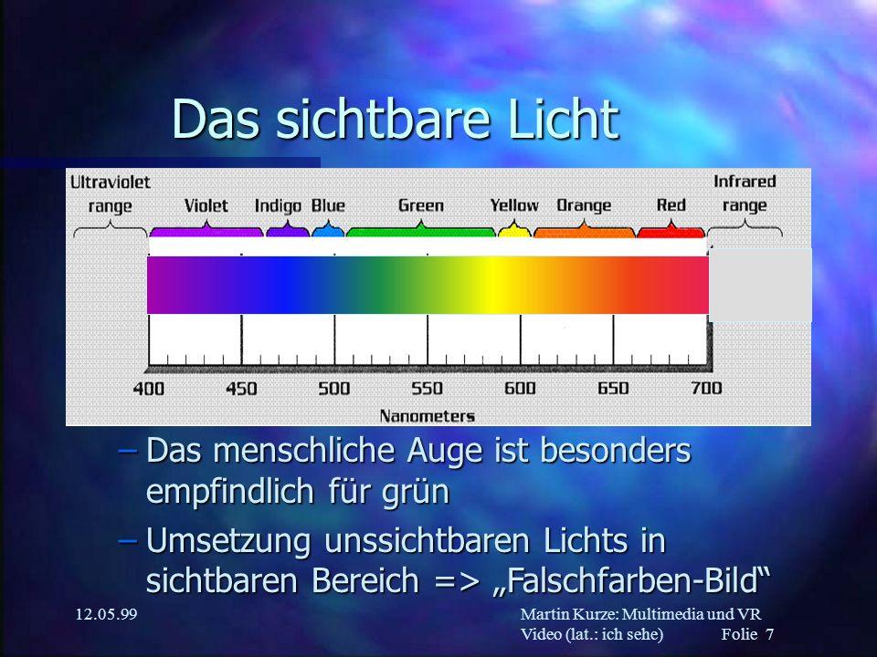 Das sichtbare Licht Das menschliche Auge ist besonders empfindlich für grün.