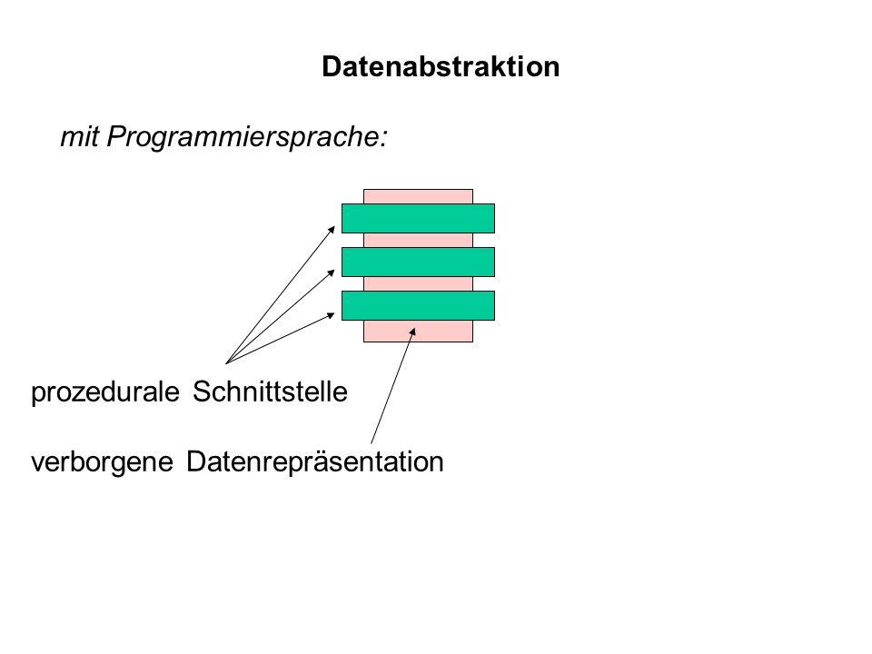 Datenabstraktion mit Programmiersprache: prozedurale Schnittstelle verborgene Datenrepräsentation