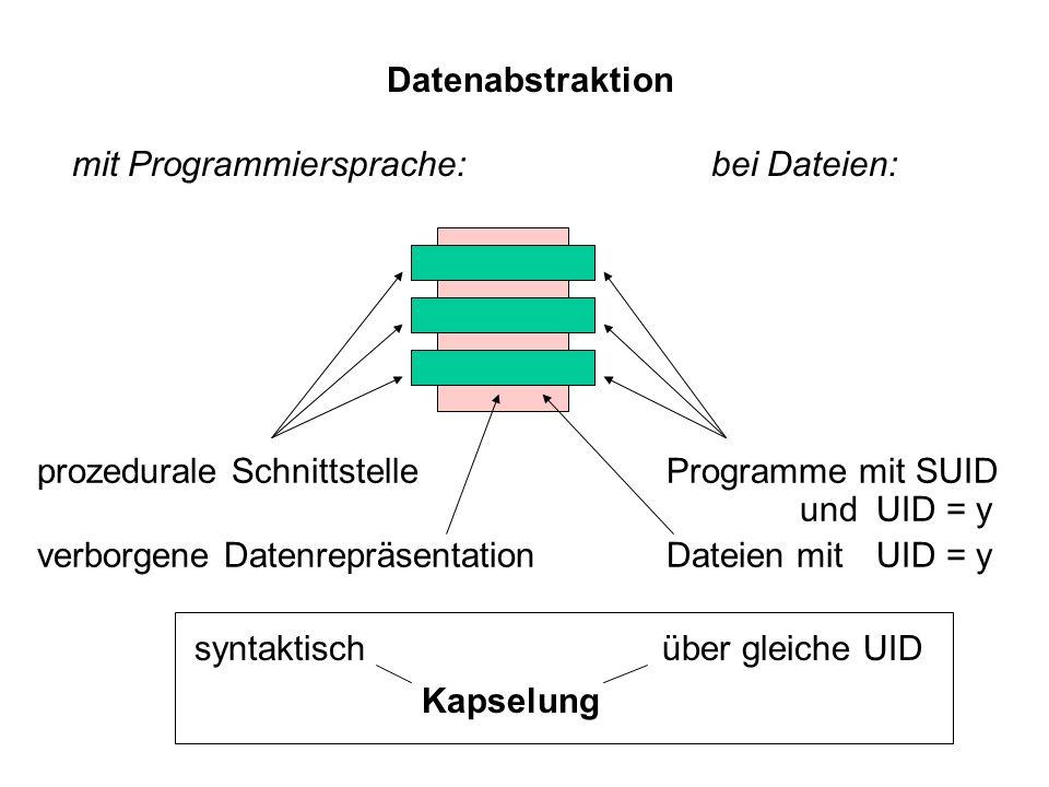 Datenabstraktion mit Programmiersprache: bei Dateien: prozedurale Schnittstelle Programme mit SUID.