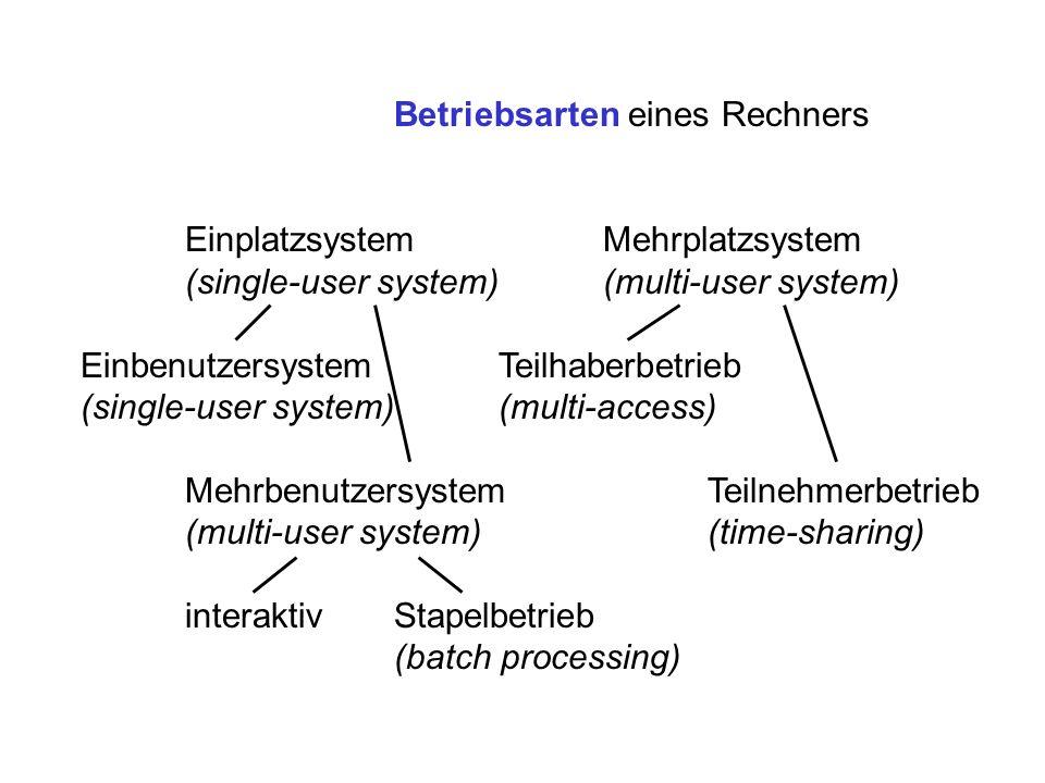 Betriebsarten eines Rechners