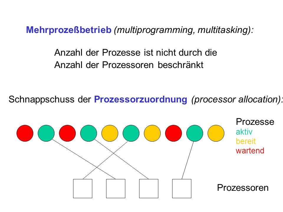 Mehrprozeßbetrieb (multiprogramming, multitasking):