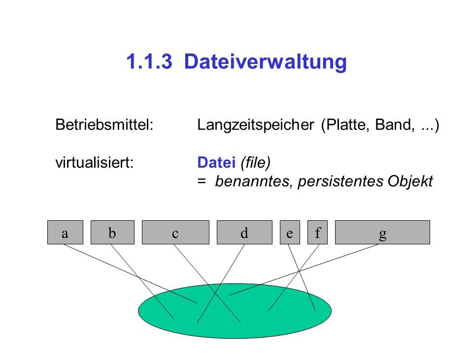 1.1.3 Dateiverwaltung Betriebsmittel: Langzeitspeicher (Platte, Band, ...) virtualisiert: Datei (file)