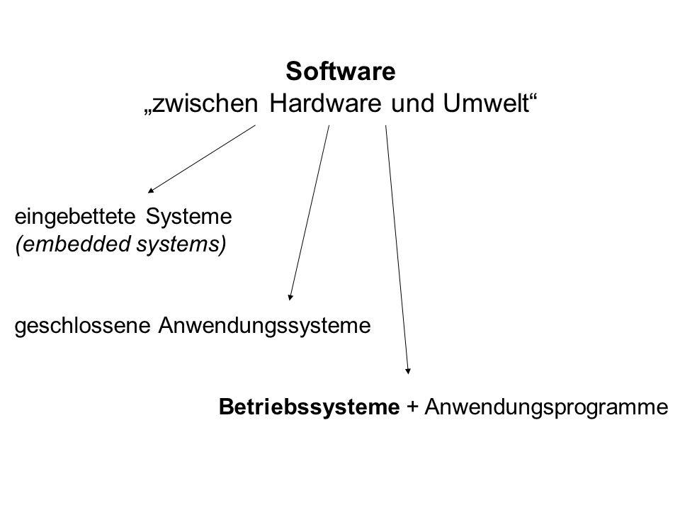 """""""zwischen Hardware und Umwelt"""