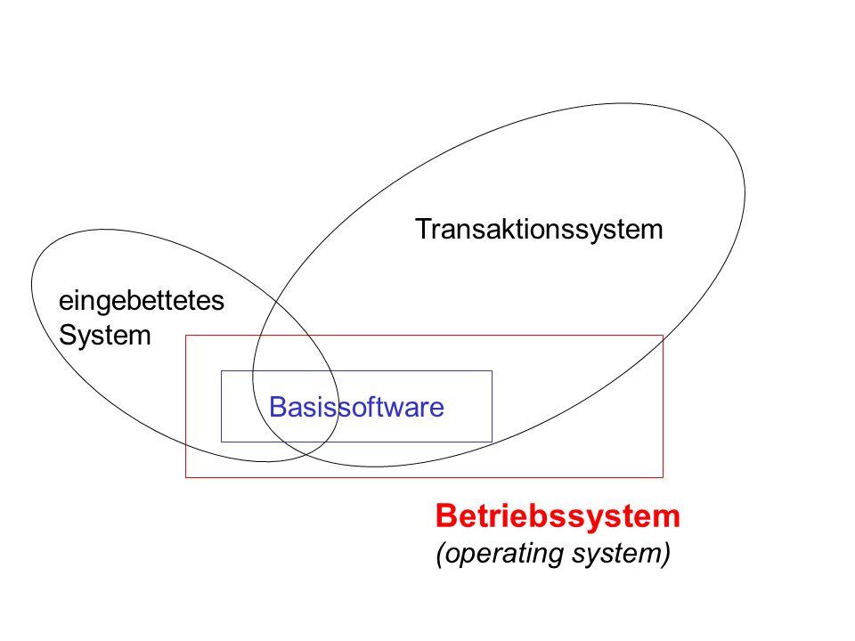 Betriebssystem Transaktionssystem eingebettetes System Basissoftware