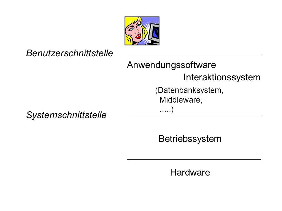 Benutzerschnittstelle
