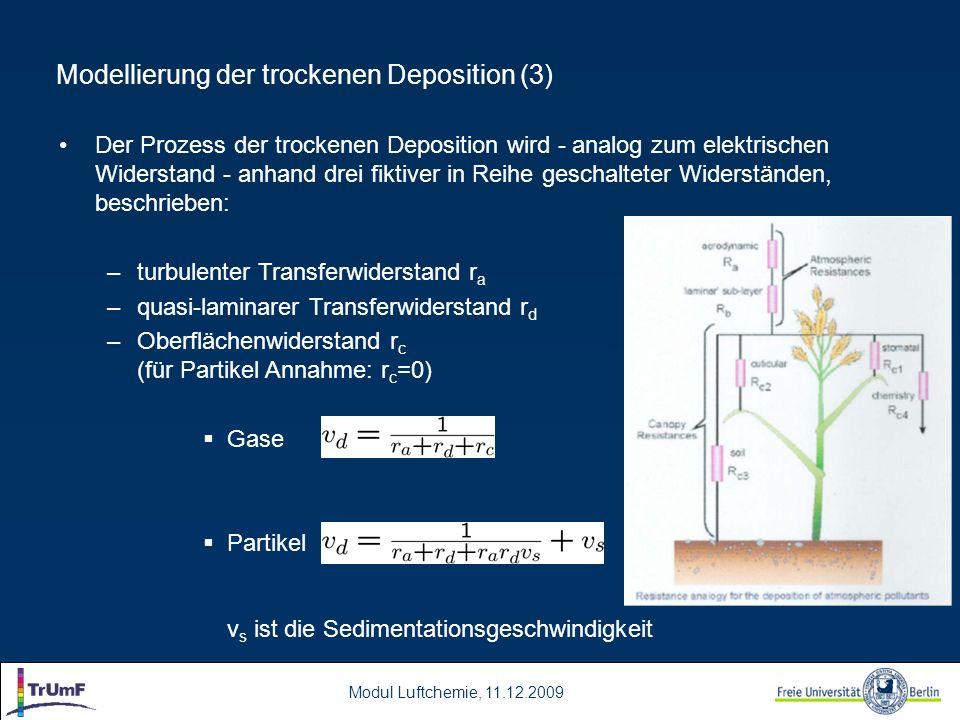 Modellierung der trockenen Deposition (3)