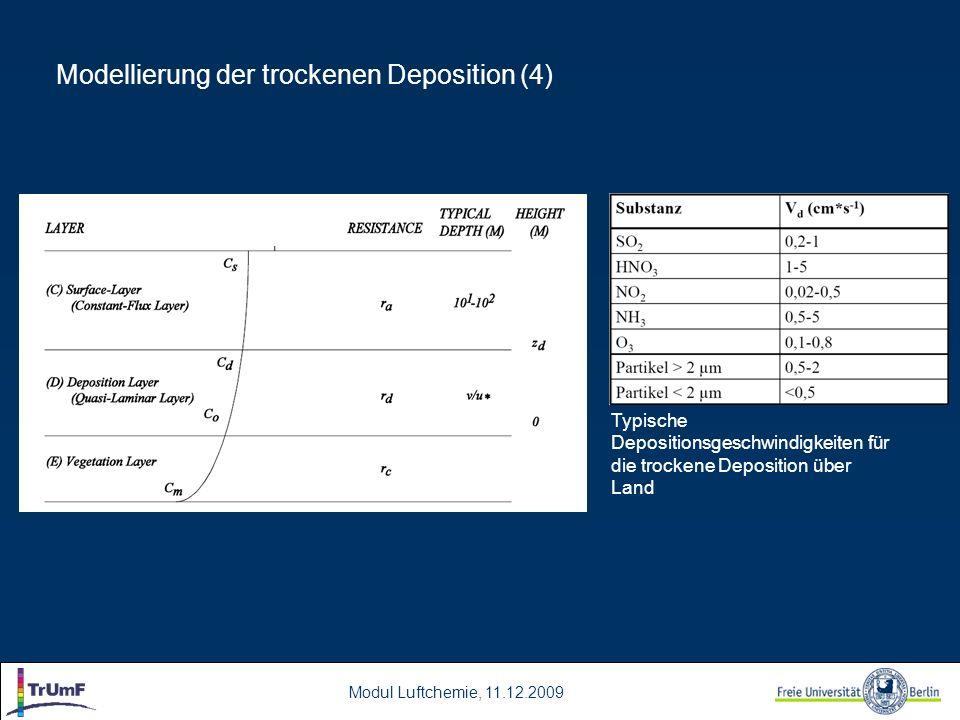 Modellierung der trockenen Deposition (4)