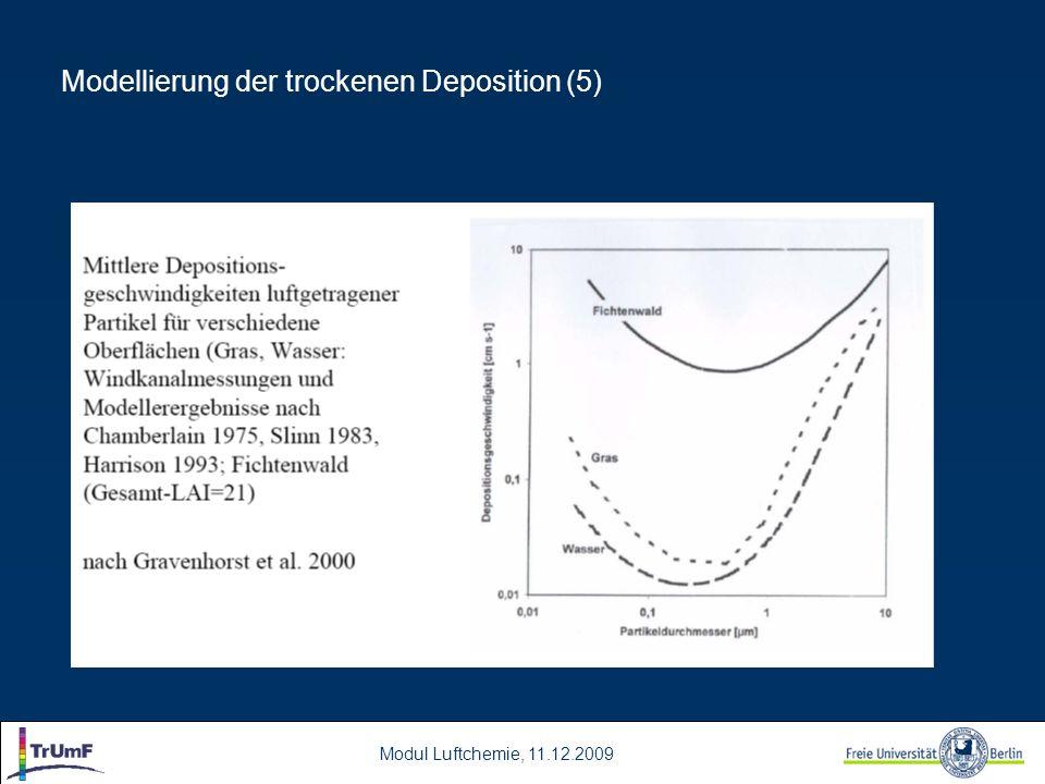 Modellierung der trockenen Deposition (5)