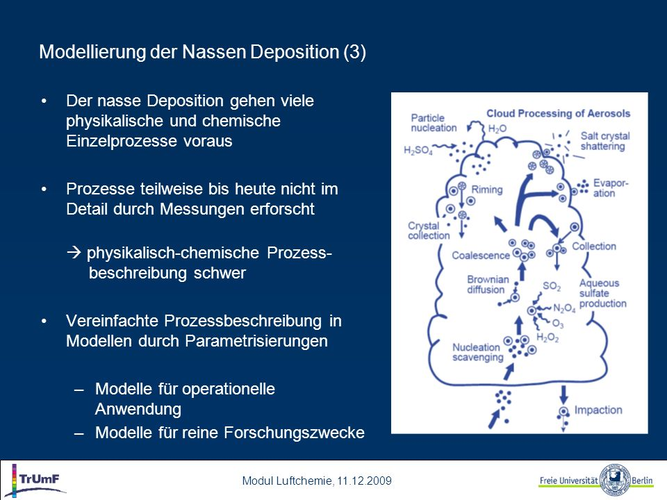 Modellierung der Nassen Deposition (3)