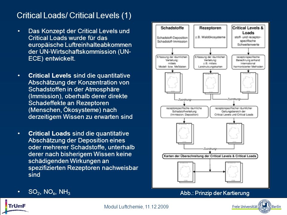 Critical Loads/ Critical Levels (1)