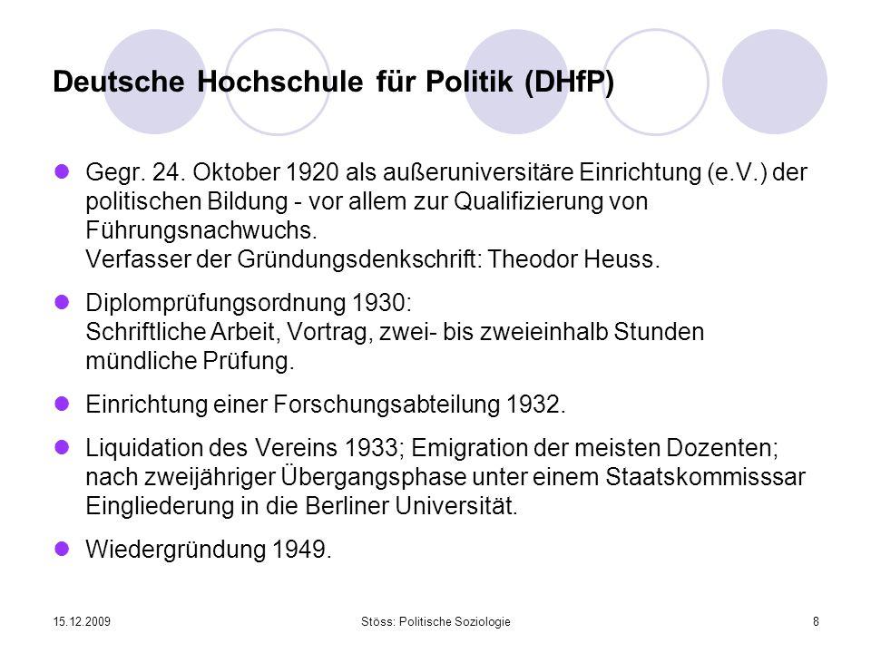 Deutsche Hochschule für Politik (DHfP)
