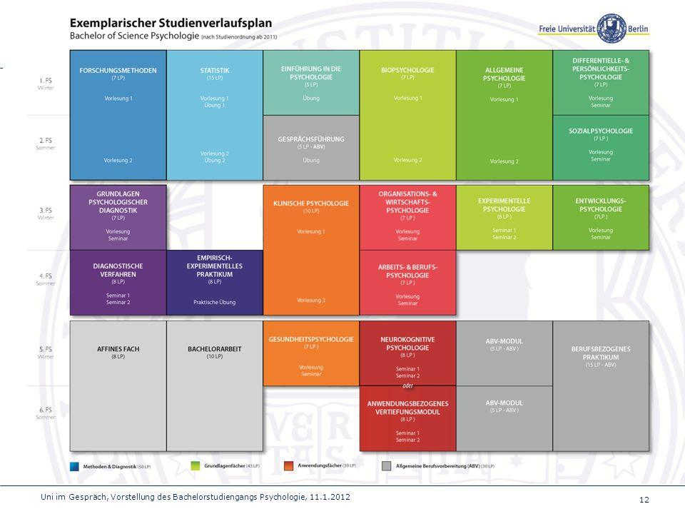 Neuer Studienverlaufsplan 2011