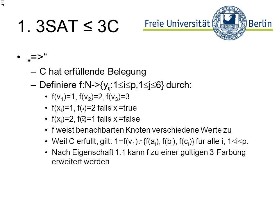 "1. 3SAT ≤ 3C ""=> C hat erfüllende Belegung"