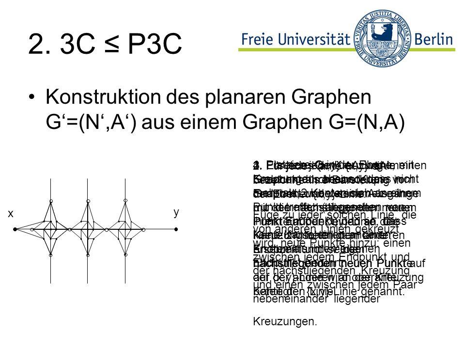 2. 3C ≤ P3C Konstruktion des planaren Graphen G'=(N',A') aus einem Graphen G=(N,A)