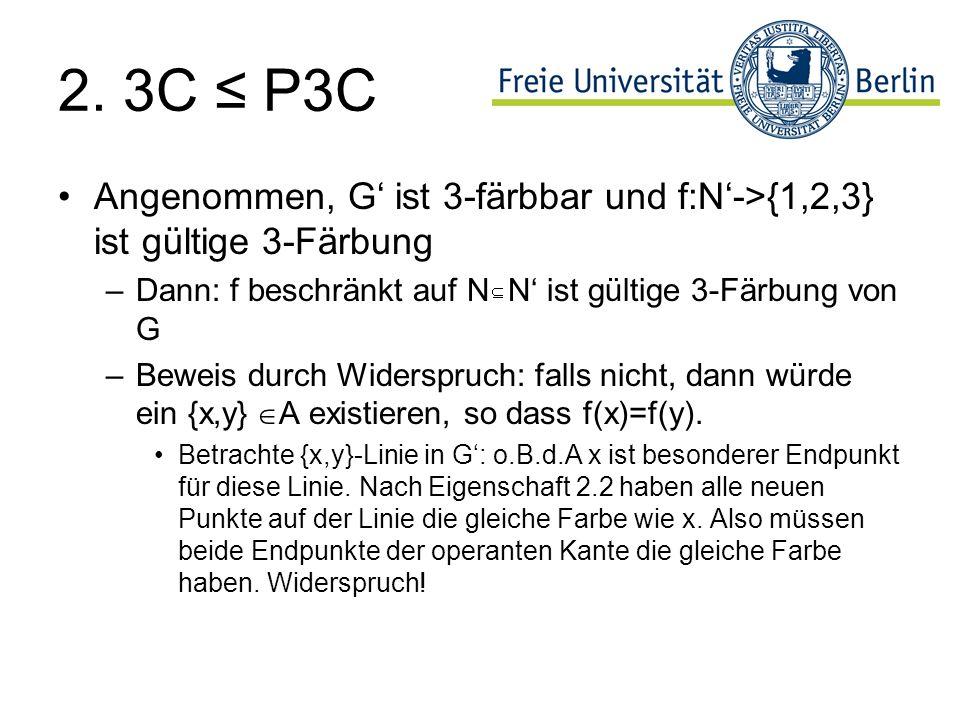 2. 3C ≤ P3C Angenommen, G' ist 3-färbbar und f:N'->{1,2,3} ist gültige 3-Färbung. Dann: f beschränkt auf N N' ist gültige 3-Färbung von G.