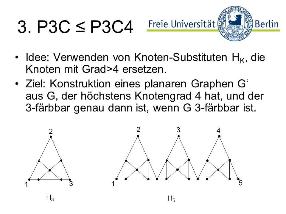 3. P3C ≤ P3C4 Idee: Verwenden von Knoten-Substituten HK, die Knoten mit Grad>4 ersetzen.