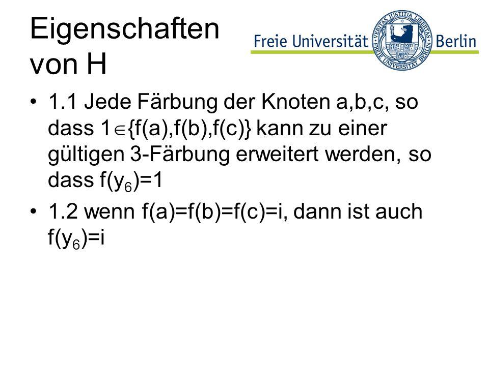 Eigenschaften von H 1.1 Jede Färbung der Knoten a,b,c, so dass 1{f(a),f(b),f(c)} kann zu einer gültigen 3-Färbung erweitert werden, so dass f(y6)=1.