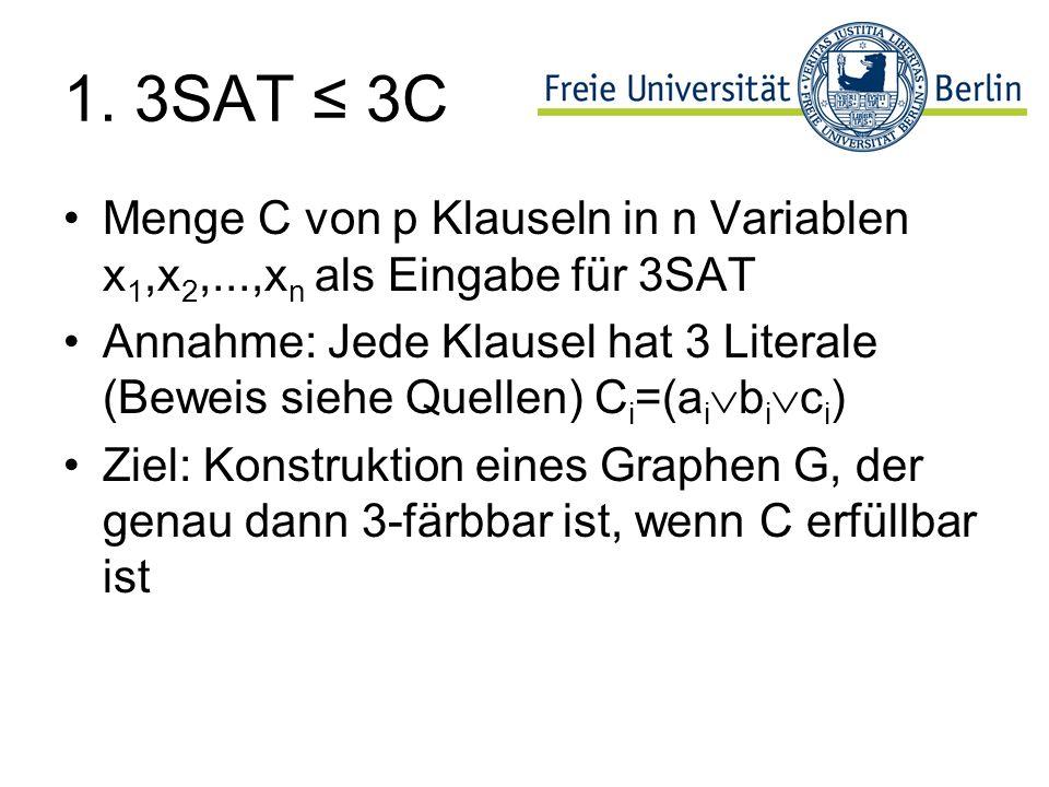 1. 3SAT ≤ 3C Menge C von p Klauseln in n Variablen x1,x2,...,xn als Eingabe für 3SAT.