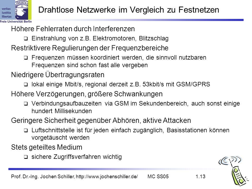 Drahtlose Netzwerke im Vergleich zu Festnetzen