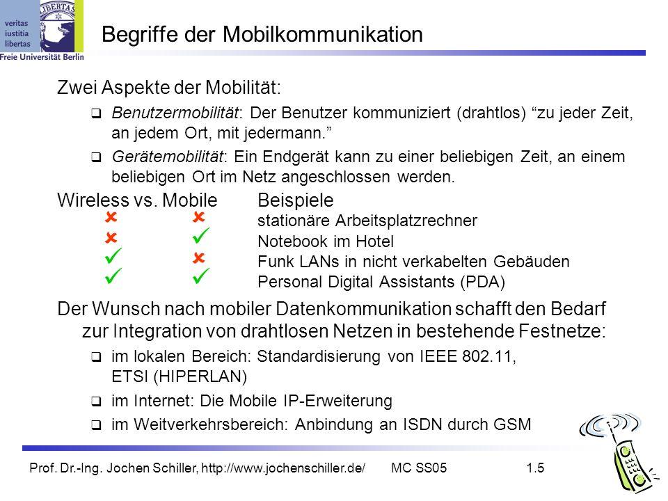 Begriffe der Mobilkommunikation