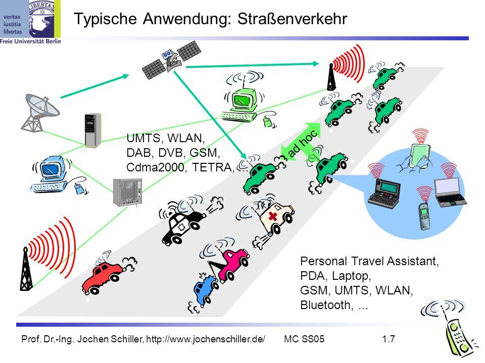 Typische Anwendung: Straßenverkehr