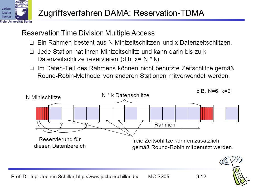 Zugriffsverfahren DAMA: Reservation-TDMA