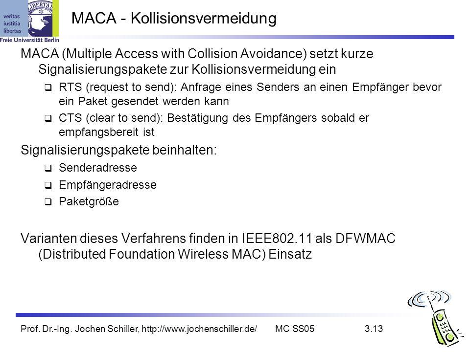 MACA - Kollisionsvermeidung