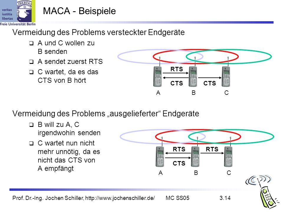 MACA - Beispiele Vermeidung des Problems versteckter Endgeräte