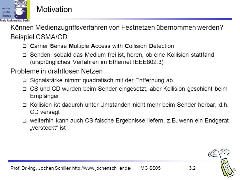 Motivation Können Medienzugriffsverfahren von Festnetzen übernommen werden Beispiel CSMA/CD.