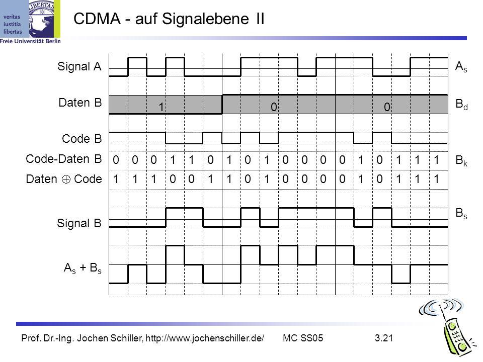 CDMA - auf Signalebene II