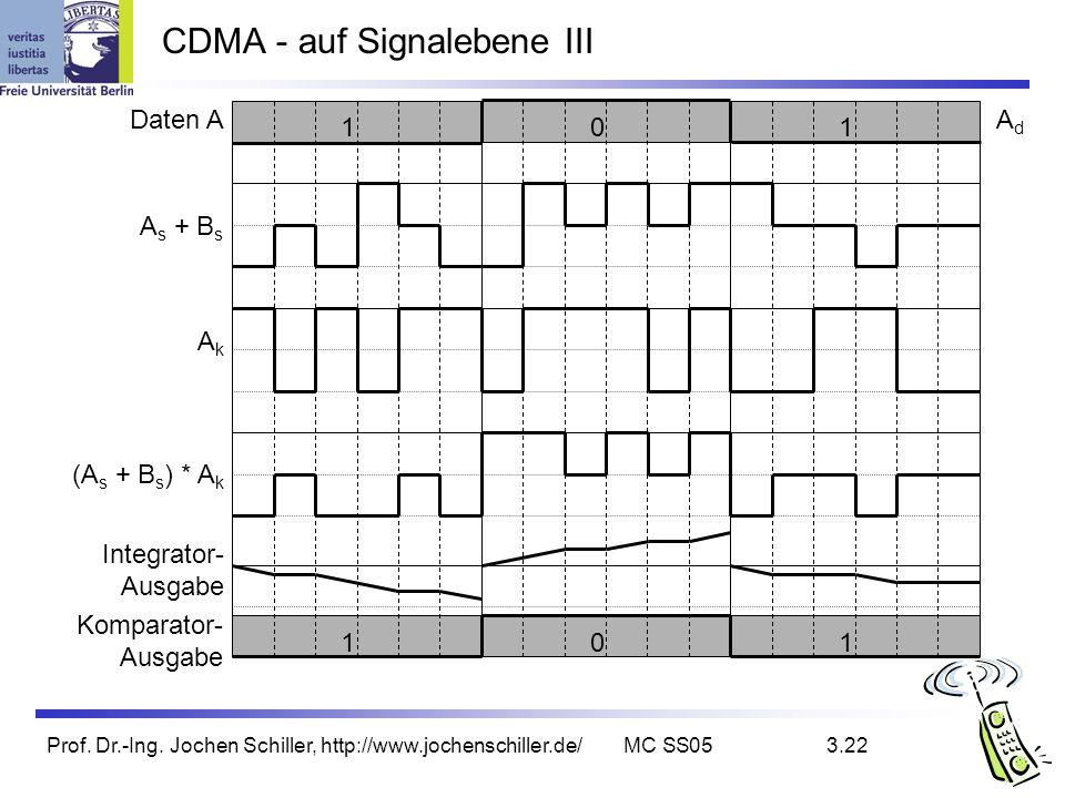 CDMA - auf Signalebene III