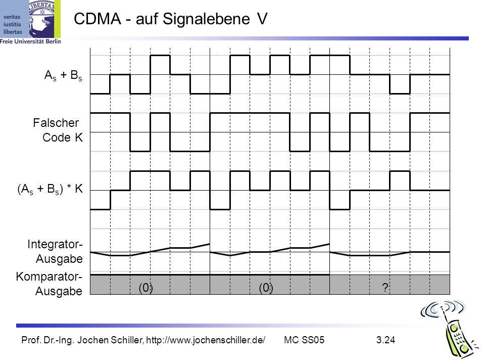CDMA - auf Signalebene V
