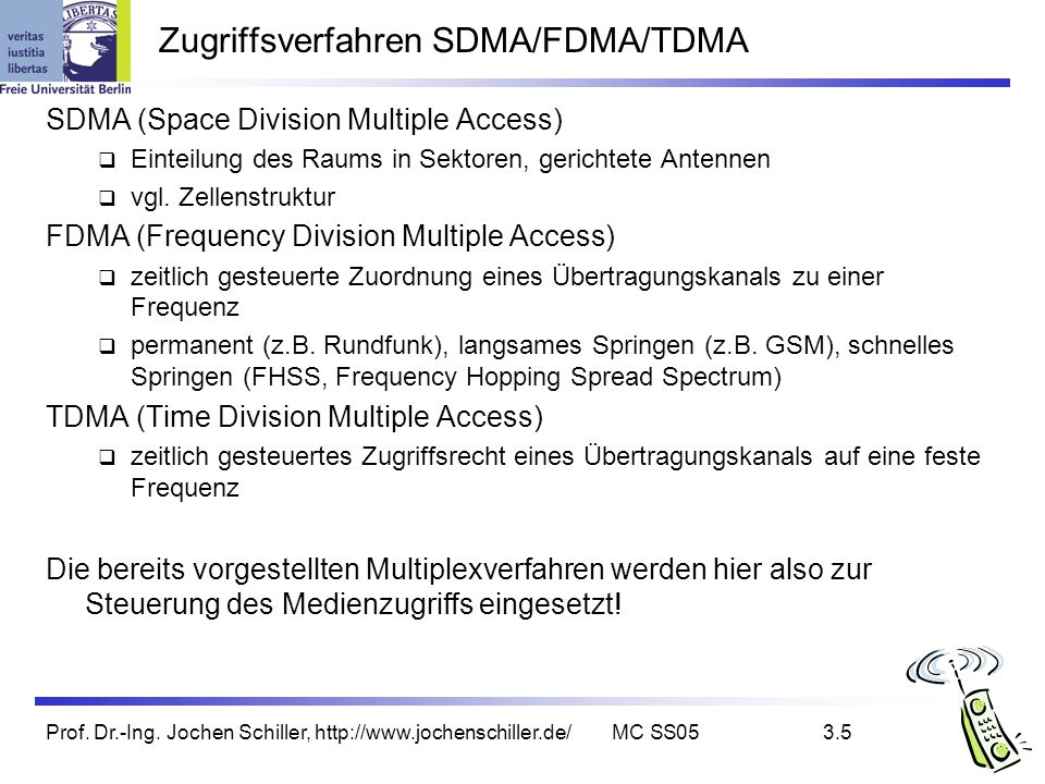 Zugriffsverfahren SDMA/FDMA/TDMA