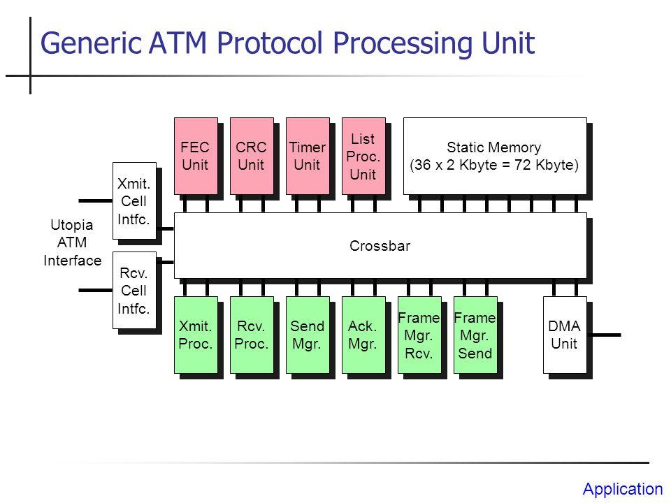 Generic ATM Protocol Processing Unit