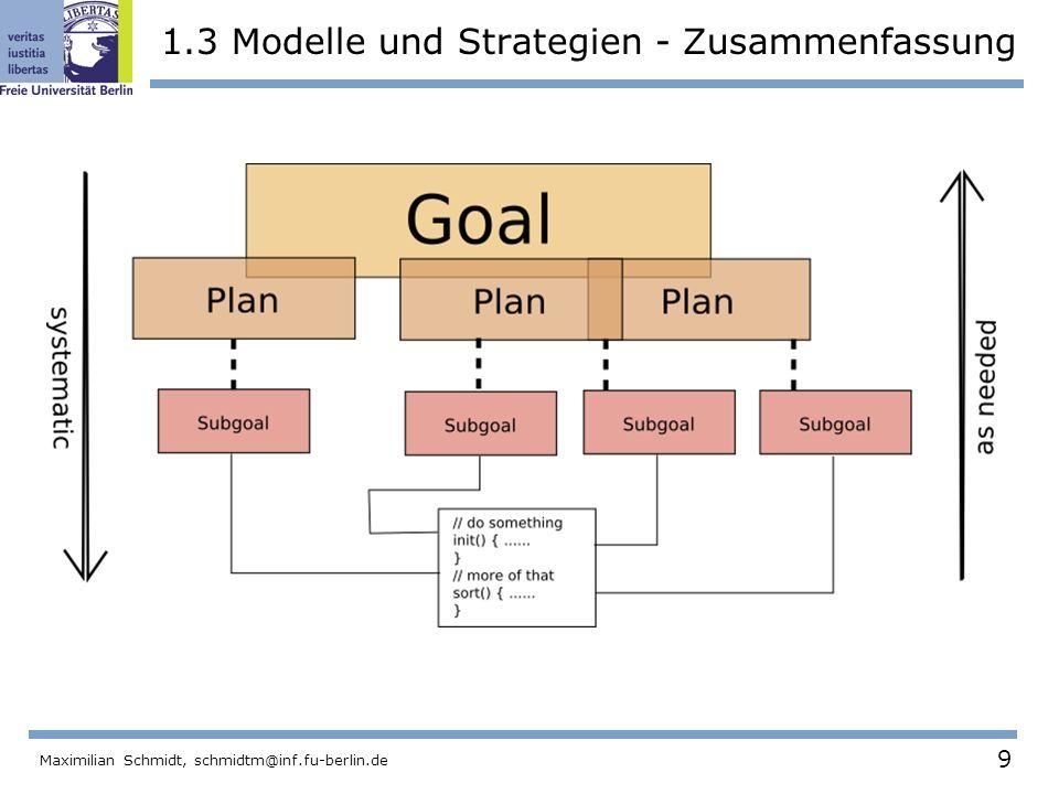 1.3 Modelle und Strategien - Zusammenfassung