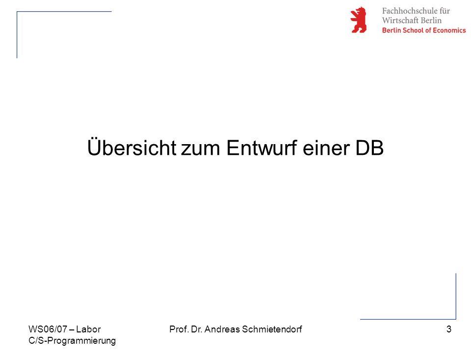 Übersicht zum Entwurf einer DB
