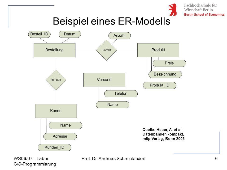 Beispiel eines ER-Modells