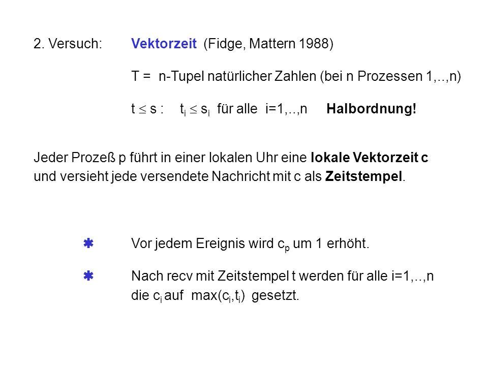 2. Versuch: Vektorzeit (Fidge, Mattern 1988)